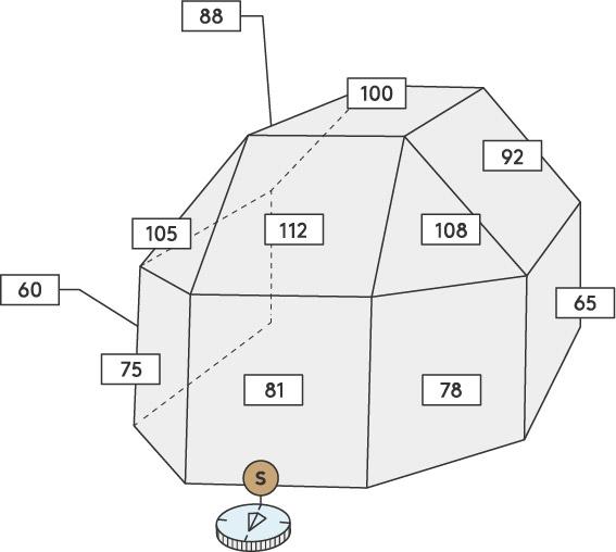 illustrationer-syntes_solel_fnl_solcellernas-orientering-och-lutning